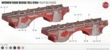 Classic Kit budova A75011 - Narrow Road Bridge Full Span (1:72) Plastikové modely
